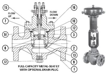 fisher 357 control valve manual