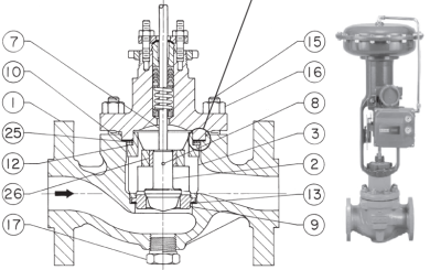 fisher actuator diagram
