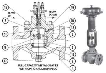 fisher valve diagram