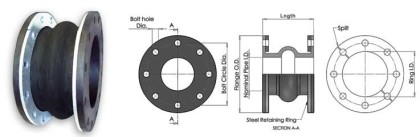 Rubber Elastomer Single And Multiple Arch Expansion Joints